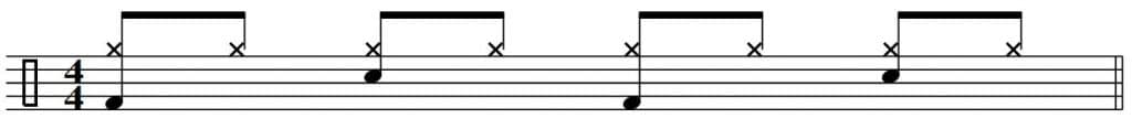 drum beat notation